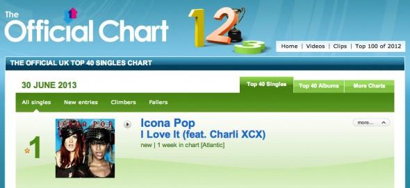 icona pop number one