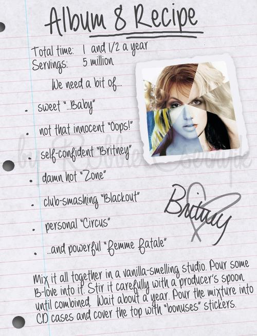 Britney ingredients