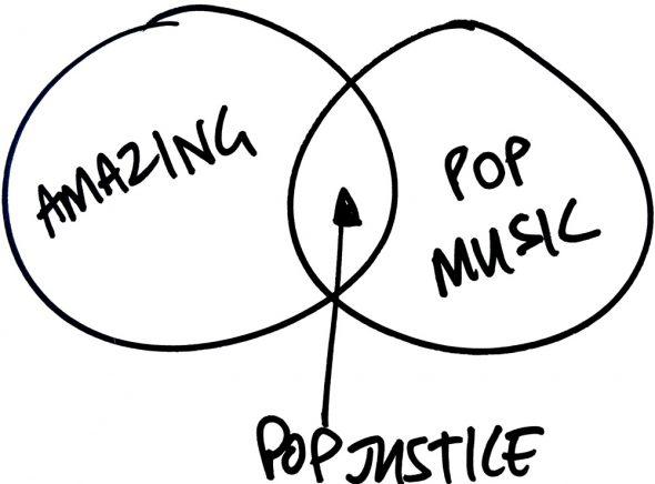 amazingpopmusic